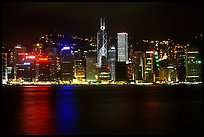 Hong-Kong Island skyline across the harbor by night. Hong-Kong, China (color)