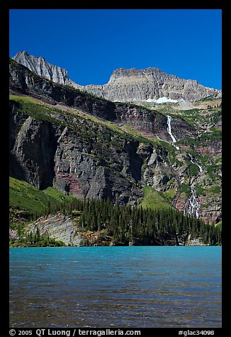 Grinnell Falls and Grinnell Lake turquoise waters. Glacier National Park (color)