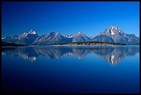 The Teton range above blue Jackson lake. Grand Teton National Park, Wyoming, USA. (color)