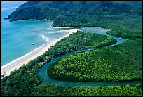 Aerial meandering river in rainforest and beach near Cape Tribulation. Queensland, Australia (color)