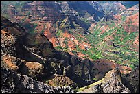 Pictures of Waimea Canyon