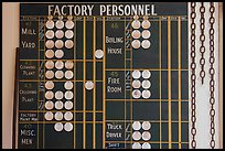 Factory personnel board, sugar cane mill. Kauai island, Hawaii, USA (color)