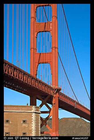 Fort Point with visitor on roof and Golden Gate Bridge. San Francisco, California, USA