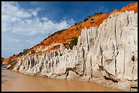 Eroded sandstone cliffs and Fairy Spring stream. Mui Ne, Vietnam (color)