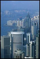 Modern high-rise buildings  from Victoria Peak, late afternoon, Hong-Kong Island. Hong-Kong, China