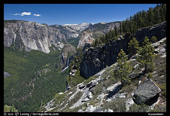 View of Yosemite Valley from Stanford Point. Yosemite National Park (color)