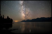 Milky Way and Teton Range above Jackson Lake. Grand Teton National Park ( color)