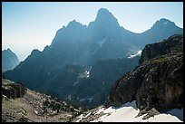 Grand Teton from the west. Grand Teton National Park ( color)