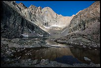 Longs Peak cirque and Chasm Lake, morning. Rocky Mountain National Park ( color)