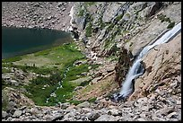 Columbine Fall and Peacock Pool. Rocky Mountain National Park ( color)